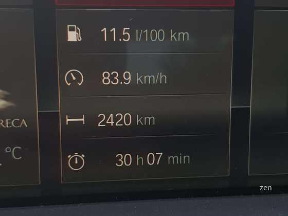 BMW 750i Verbrauch