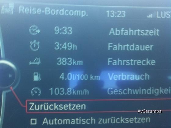 BMW Verbrauch