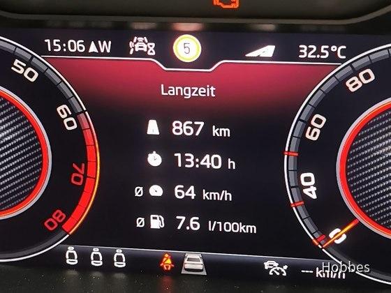 Skoda Karoq TSI 1.5 Sportline   Sixt Nürnberg Süd